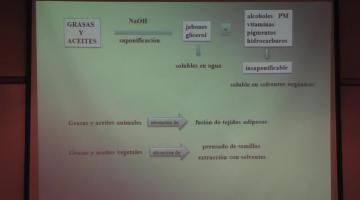 Química Orgánica II 2015, 21 de Abril.