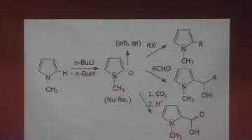 Química Orgánica II  2015 3 de Junio.