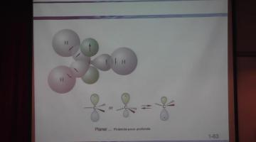 Química Orgánica I 2015. 12 de Agosto. 2º Teórica Orbitales sp