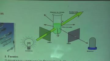 Química Analítica Instrumental 2015 13 de Agosto Fluorescencia, Fosforescencia y Quimioluminiscencia.