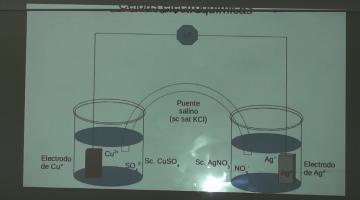 Química Analítica Instrumental 2015 6 de Octubre Principios Físico - Químicos