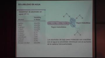 Química Orgánica I 2015 7 de Octubre Derivados Halogenados II (final) y Reacciones de Eliminación 1.