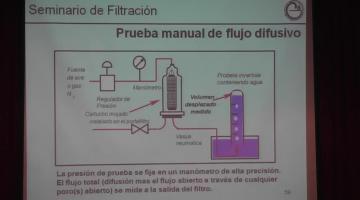 Tecnología Farmacéutica II 2015 31 de Octubre Filtración