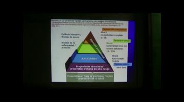 Farmacia Clínica y Asistencial 2015 Teórica 3
