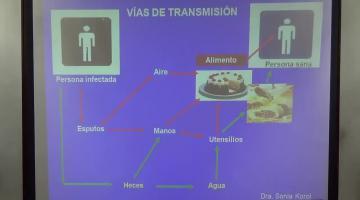 Nutrición y Bromatología 2016 31 de Octubre Enfermedades Transmitidas por Alimentos